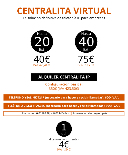 centraleta_virtual_esp